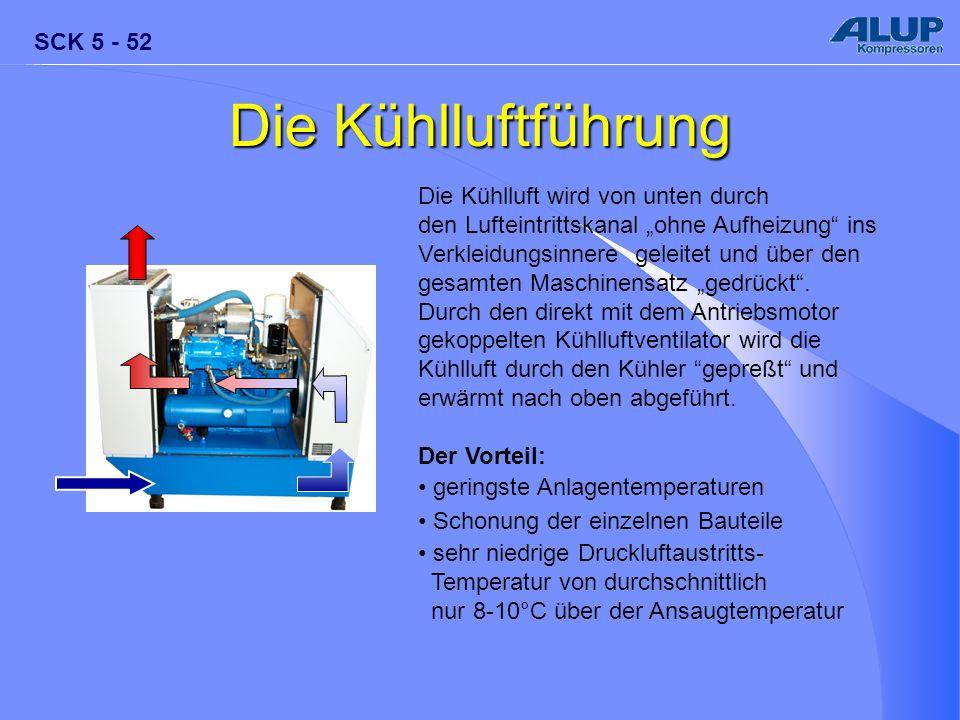 """SCK 5 - 52 Die Kühlluftführung Die Kühlluft wird von unten durch den Lufteintrittskanal """"ohne Aufheizung"""" ins Verkleidungsinnere geleitet und über den"""