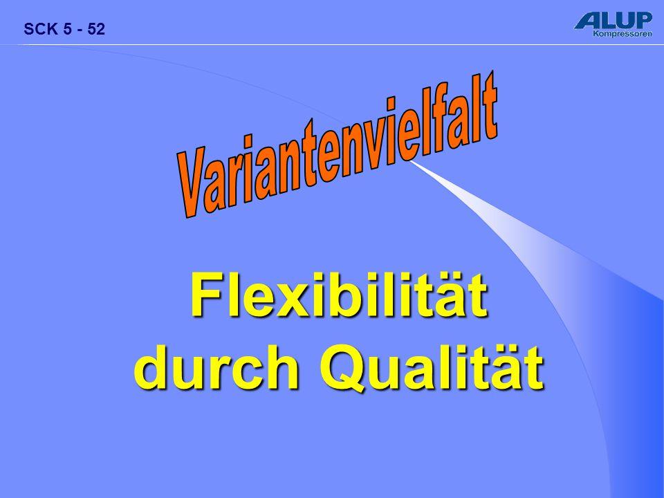 SCK 5 - 52 Flexibilität durch Qualität