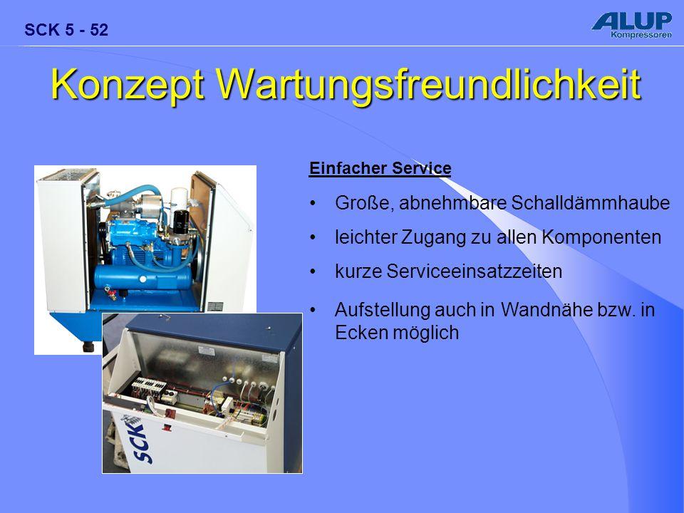 SCK 5 - 52 Einfacher Service Große, abnehmbare Schalldämmhaube leichter Zugang zu allen Komponenten kurze Serviceeinsatzzeiten Aufstellung auch in Wan