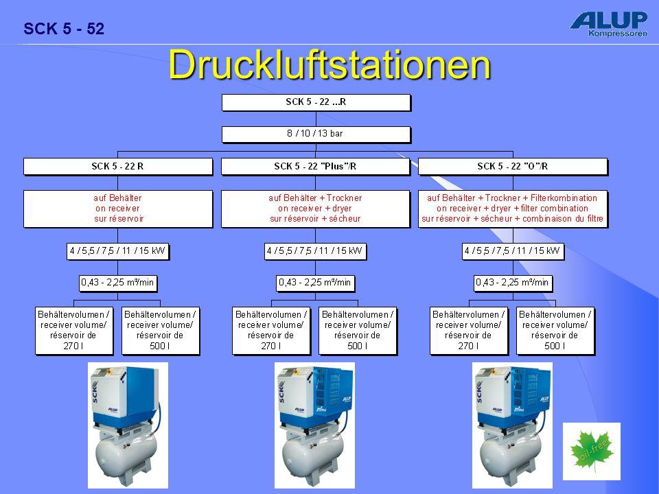 SCK 5 - 52 Druckluftstationen
