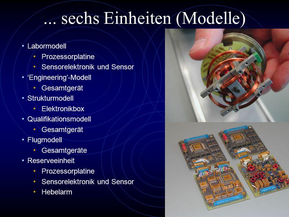 ... sechs Einheiten (Modelle) Labormodell Prozessorplatine Sensorelektronik und Sensor 'Engineering'-Modell Gesamtgerät Strukturmodell Elektronikbox Q