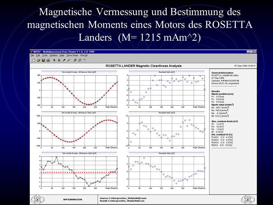 Magnetische Vermessung und Bestimmung des magnetischen Moments eines Motors des ROSETTA Landers (M= 1215 mAm^2)