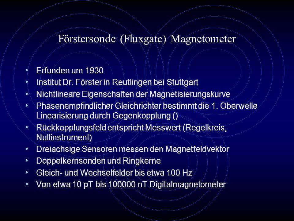 Wichtige Parameter des Fluxgat- Magnetometers Zur Messung von Gleich- und Wechselfeldern Zur Messung des Magnetfeldvektors Von 10pT bis etwa 100 000nT Empfindlichkeit nimmt mit steigender Frequenz ab (Tiefpass-Verhalten) Gewicht eines modernen dreiachsigen Sensors nur etwa 50g (Vega/Phobos-Sensoren etwa 500g) Daten des Cluster-Magnetometers (2 dreiachsige Sensoren + Elektronikbox): 300g pro Sensor, 2060g für Elektronikbox, 2,5W Leistungsverbrauch Frequenzbereich: 0 bis 200 Hz Messbereiche: 64 nT bis 65 000 nT