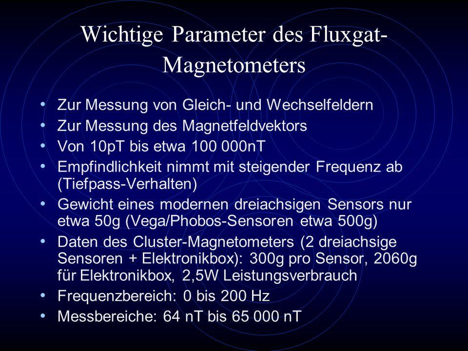 Wichtige Parameter des Fluxgat- Magnetometers Zur Messung von Gleich- und Wechselfeldern Zur Messung des Magnetfeldvektors Von 10pT bis etwa 100 000nT