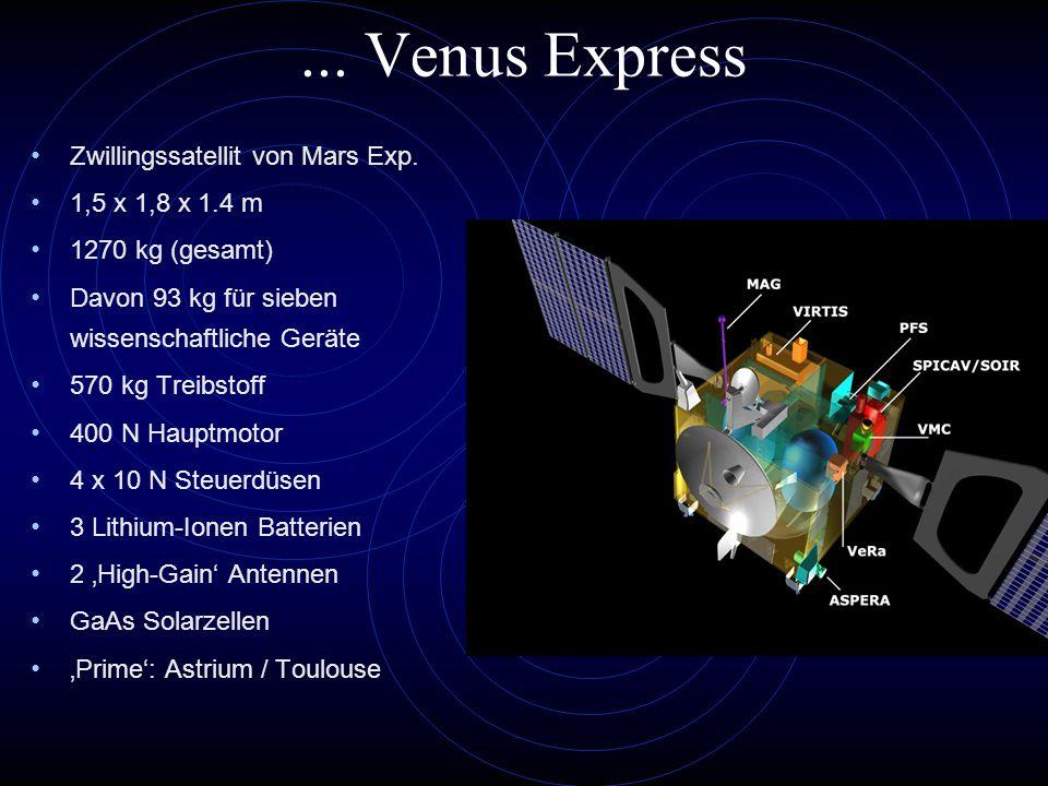 ... Venus Express Zwillingssatellit von Mars Exp. 1,5 x 1,8 x 1.4 m 1270 kg (gesamt) Davon 93 kg für sieben wissenschaftliche Geräte 570 kg Treibstoff
