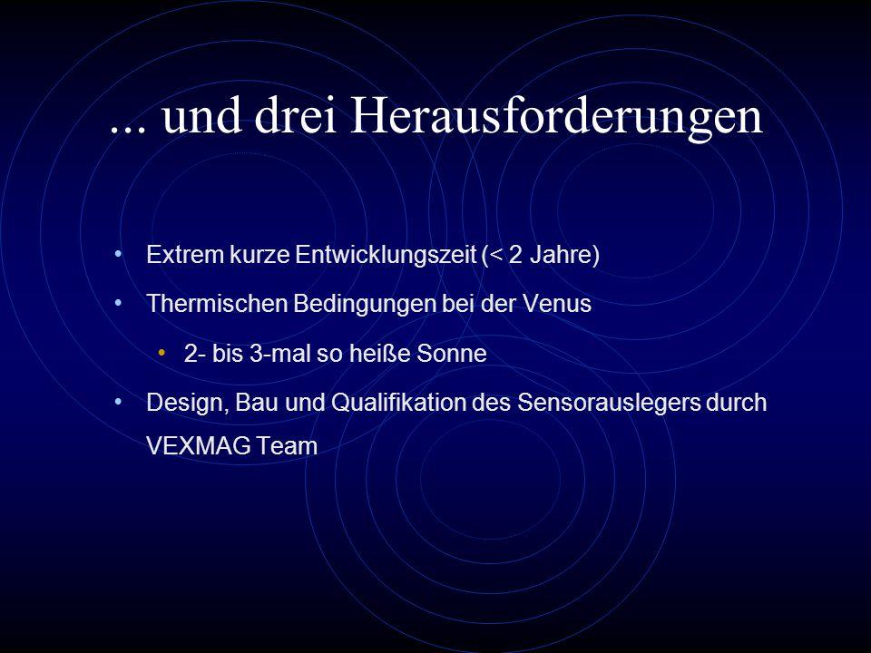 ... und drei Herausforderungen Extrem kurze Entwicklungszeit (< 2 Jahre) Thermischen Bedingungen bei der Venus 2- bis 3-mal so heiße Sonne Design, Bau
