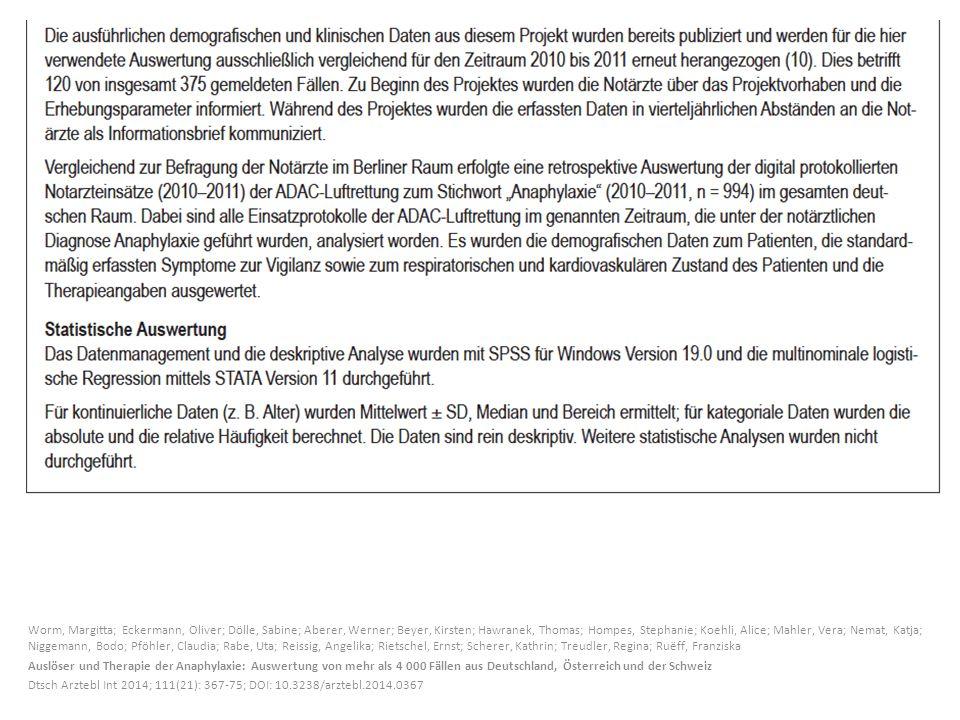 Worm, Margitta; Eckermann, Oliver; Dölle, Sabine; Aberer, Werner; Beyer, Kirsten; Hawranek, Thomas; Hompes, Stephanie; Koehli, Alice; Mahler, Vera; Ne