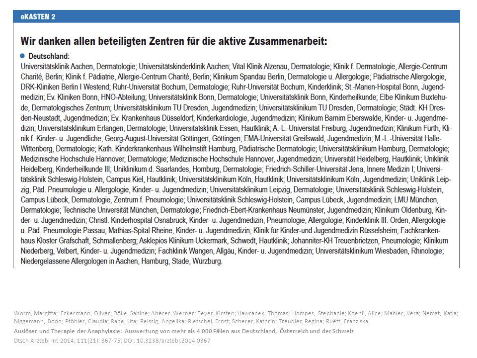 Worm, Margitta; Eckermann, Oliver; Dölle, Sabine; Aberer, Werner; Beyer, Kirsten; Hawranek, Thomas; Hompes, Stephanie; Koehli, Alice; Mahler, Vera; Nemat, Katja; Niggemann, Bodo; Pföhler, Claudia; Rabe, Uta; Reissig, Angelika; Rietschel, Ernst; Scherer, Kathrin; Treudler, Regina; Ruëff, Franziska Auslöser und Therapie der Anaphylaxie: Auswertung von mehr als 4 000 Fällen aus Deutschland, Österreich und der Schweiz Dtsch Arztebl Int 2014; 111(21): 367-75; DOI: 10.3238/arztebl.2014.0367