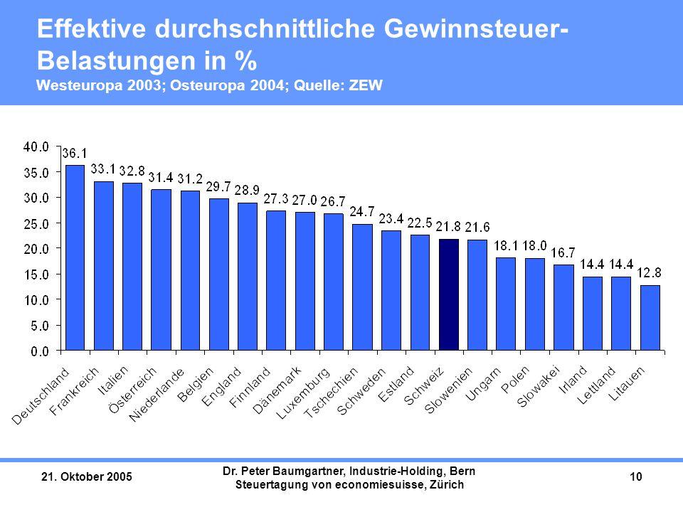 21. Oktober 2005 Dr. Peter Baumgartner, Industrie-Holding, Bern Steuertagung von economiesuisse, Zürich 10 Effektive durchschnittliche Gewinnsteuer- B
