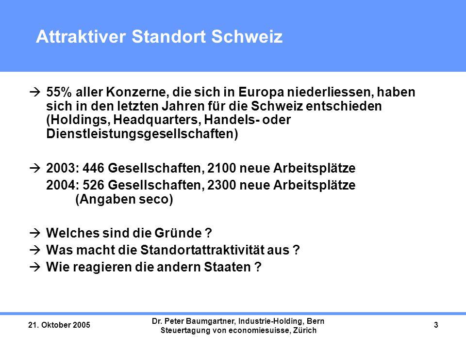 21. Oktober 2005 Dr. Peter Baumgartner, Industrie-Holding, Bern Steuertagung von economiesuisse, Zürich 3 Attraktiver Standort Schweiz  55% aller Kon