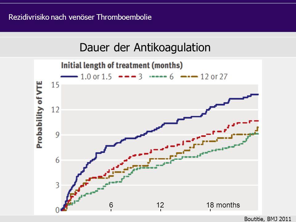 Dauer der Antikoagulation Boutitie, BMJ 2011 Rezidivrisiko nach venöser Thromboembolie 61218 months