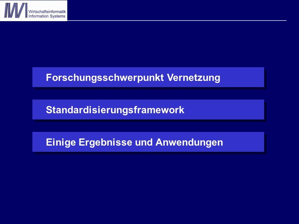 Forschungsschwerpunkt VernetzungStandardisierungsframeworkEinige Ergebnisse und Anwendungen