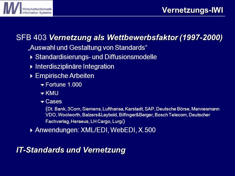 """Vernetzungs-IWI Vernetzung als Wettbewerbsfaktor (1997-2000) SFB 403 Vernetzung als Wettbewerbsfaktor (1997-2000) """"Auswahl und Gestaltung von Standards  Standardisierungs- und Diffusionsmodelle  Interdisziplinäre Integration  Empirische Arbeiten  Fortune 1.000  KMU  Cases ( Dt."""
