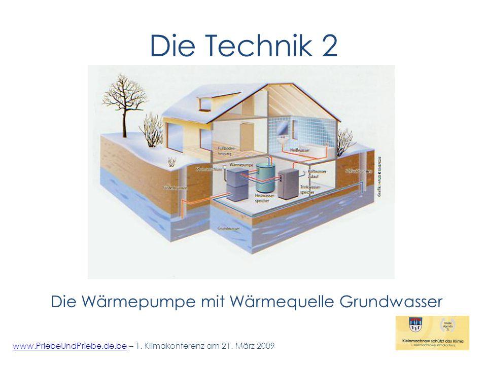 Die Technik 2 www.PriebeUndPriebe.de.bewww.PriebeUndPriebe.de.be – 1.
