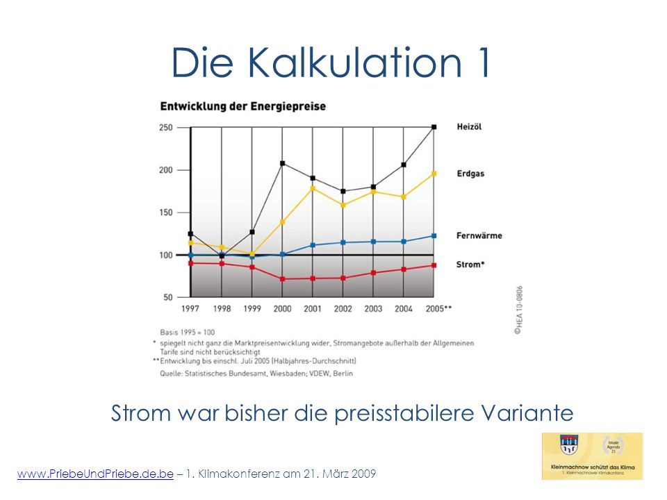 Die Kalkulation 1 www.PriebeUndPriebe.de.bewww.PriebeUndPriebe.de.be – 1.