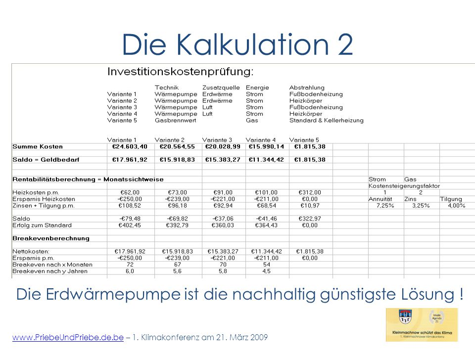 Die Kalkulation 2 www.PriebeUndPriebe.de.bewww.PriebeUndPriebe.de.be – 1.