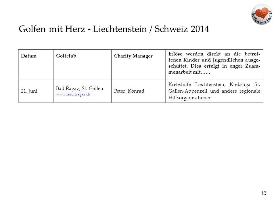 13 Golfen mit Herz - Liechtenstein / Schweiz 2014 DatumGolfclubCharity Manager Erlöse werden direkt an die betrof- fenen Kinder und Jugendlichen ausge
