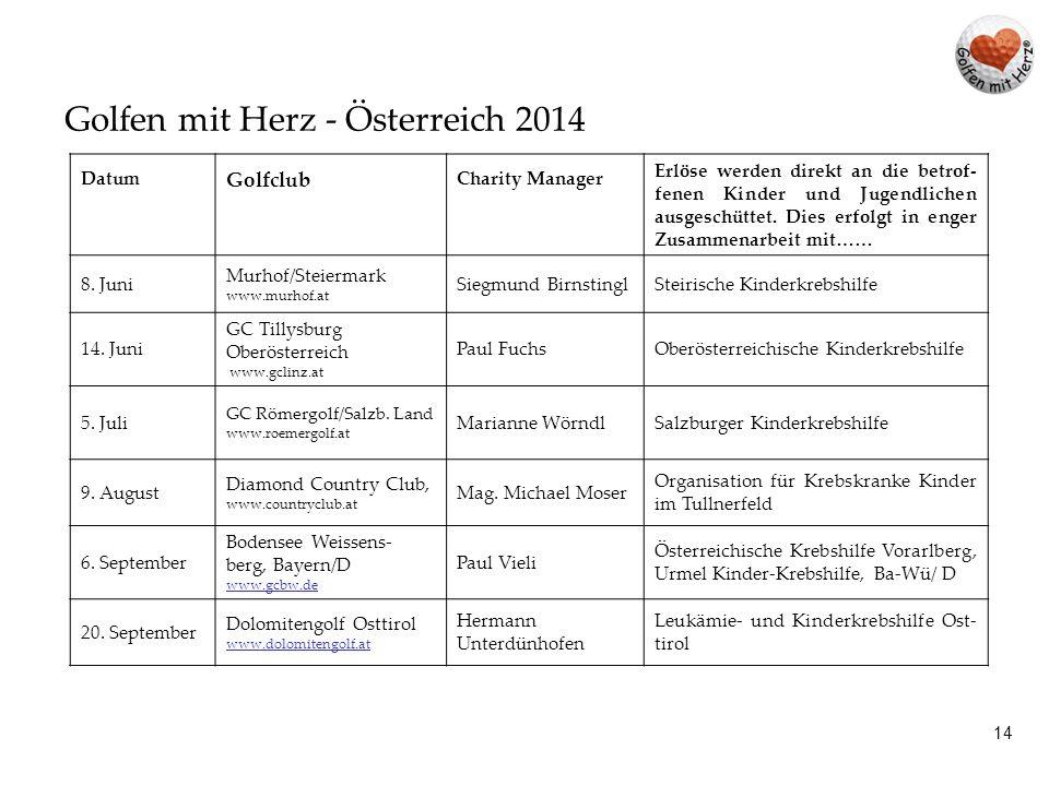 14 Golfen mit Herz - Österreich 2014 Datum Golfclub Charity Manager Erlöse werden direkt an die betrof- fenen Kinder und Jugendlichen ausgeschüttet. D