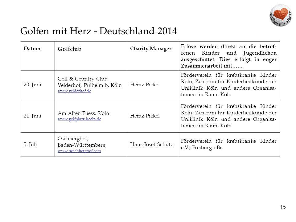 15 Golfen mit Herz - Deutschland 2014 Datum Golfclub Charity Manager Erlöse werden direkt an die betrof- fenen Kinder und Jugendlichen ausgeschüttet.