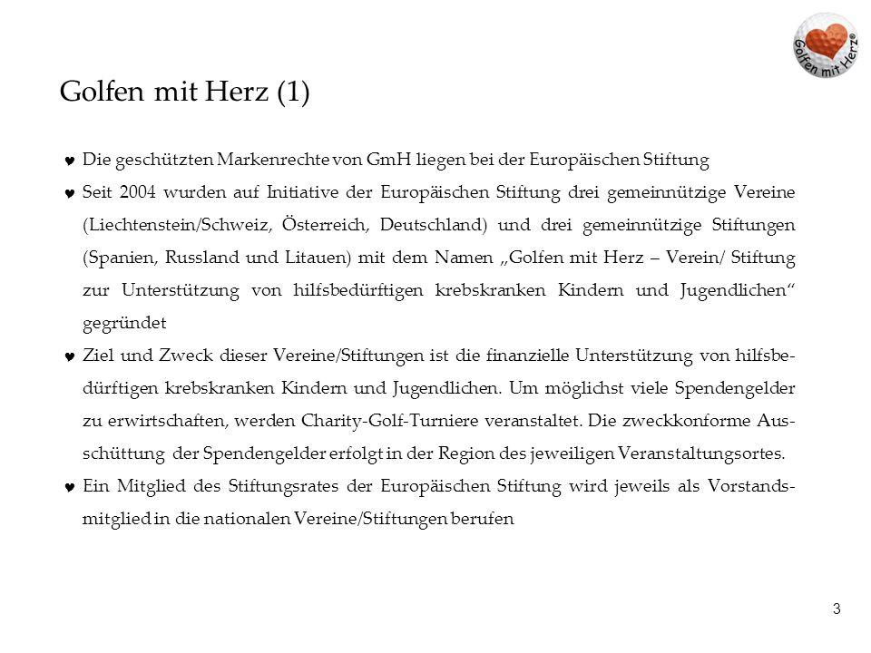 14 Golfen mit Herz - Österreich 2014 Datum Golfclub Charity Manager Erlöse werden direkt an die betrof- fenen Kinder und Jugendlichen ausgeschüttet.