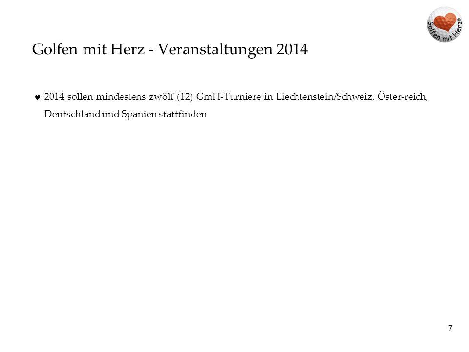 18 Kontaktdaten Golfen mit Herz (2) Golfen mit Herz Deutschland Verein zur Unterstützung von hilfsbedürftigen krebskranken Kindern und Jugendlichen Aribostrasse 23www.golfenmitherz.comwww.golfenmitherz.com D-83700 Rottach-Egern Kontaktperson Event Tegernsee Maximilian Manzenrieder Telefon +49 8022 666 0E-Mail manzenrieder@egerner-hoefe.demanzenrieder@egerner-hoefe.de Telefax +49.8022.