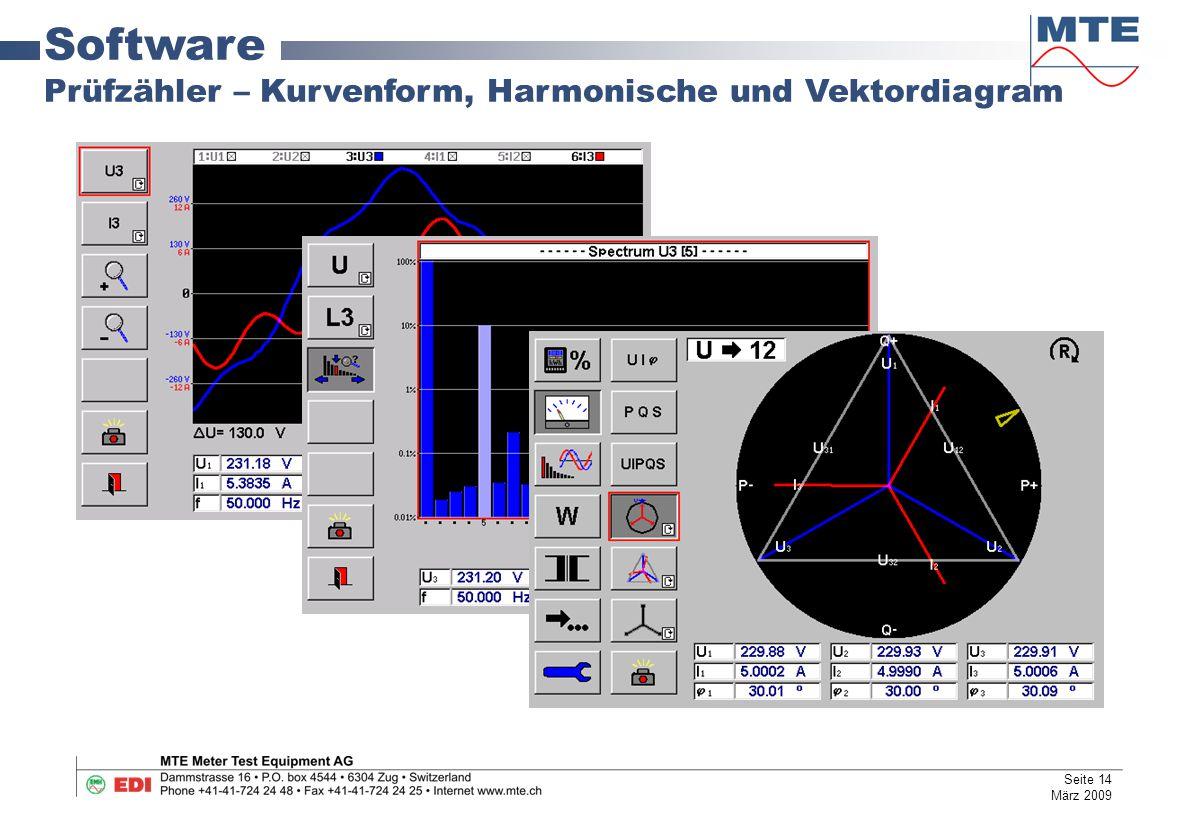 Software Prüfzähler – Kurvenform, Harmonische und Vektordiagram Seite 14 März 2009