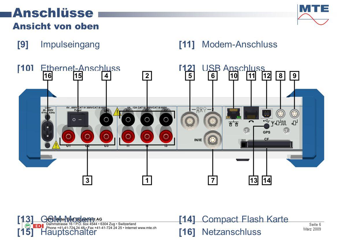[9]Impulseingang[11]Modem-Anschluss [10] Ethernet-Anschluss[12]USB Anschluss [13]GSM Modem[14]Compact Flash Karte [15]Hauptschalter[16]Netzanschluss A
