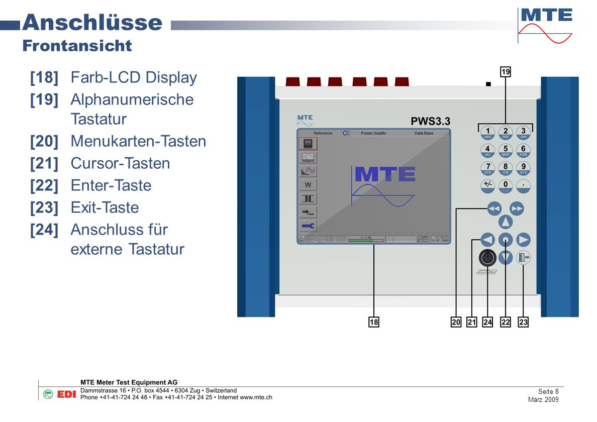 [18] Farb-LCD Display [19]Alphanumerische Tastatur [20]Menukarten-Tasten [21]Cursor-Tasten [22]Enter-Taste [23]Exit-Taste [24]Anschluss für externe Ta