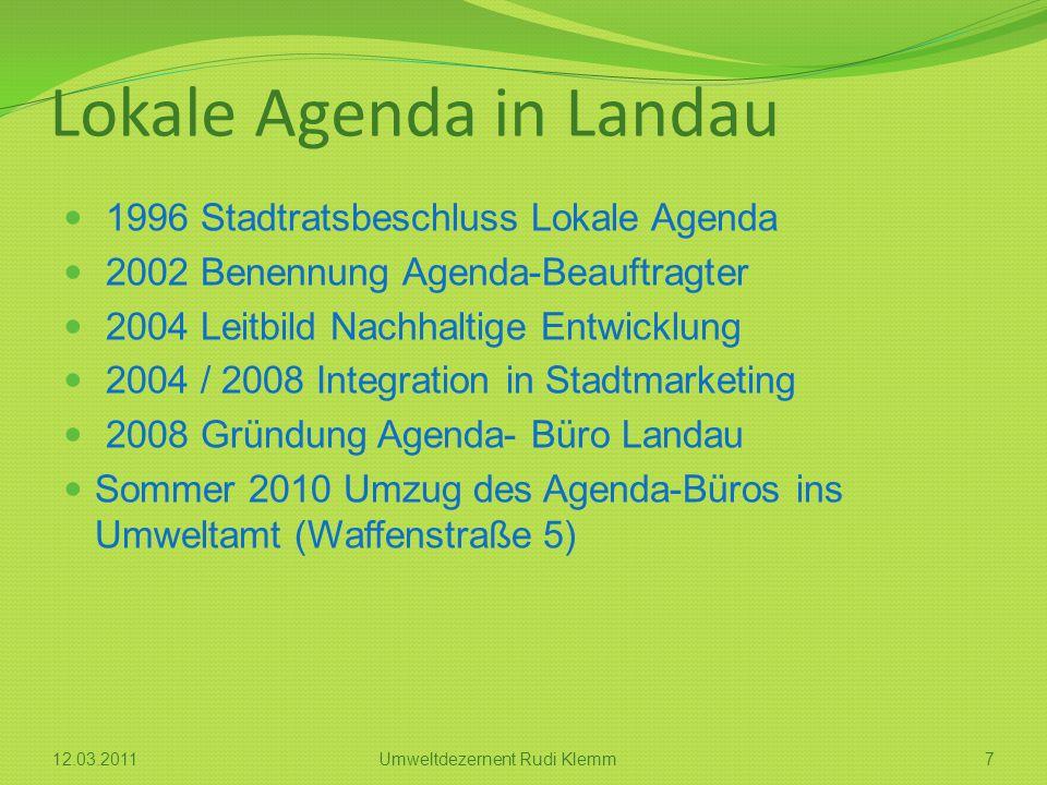 Lokale Agenda in Landau 1996 Stadtratsbeschluss Lokale Agenda 2002 Benennung Agenda-Beauftragter 2004 Leitbild Nachhaltige Entwicklung 2004 / 2008 Int