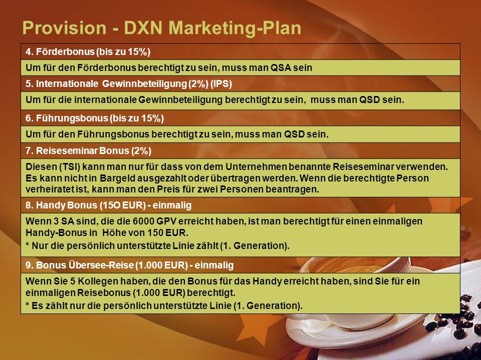 Provision - DXN Marketing-Plan 4.