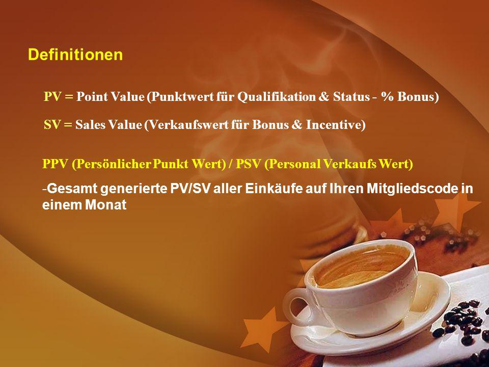 Definitionen PPV (Persönlicher Punkt Wert) / PSV (Personal Verkaufs Wert) -Gesamt generierte PV/SV aller Einkäufe auf Ihren Mitgliedscode in einem Monat PV = Point Value (Punktwert für Qualifikation & Status - % Bonus) SV = Sales Value (Verkaufswert für Bonus & Incentive)