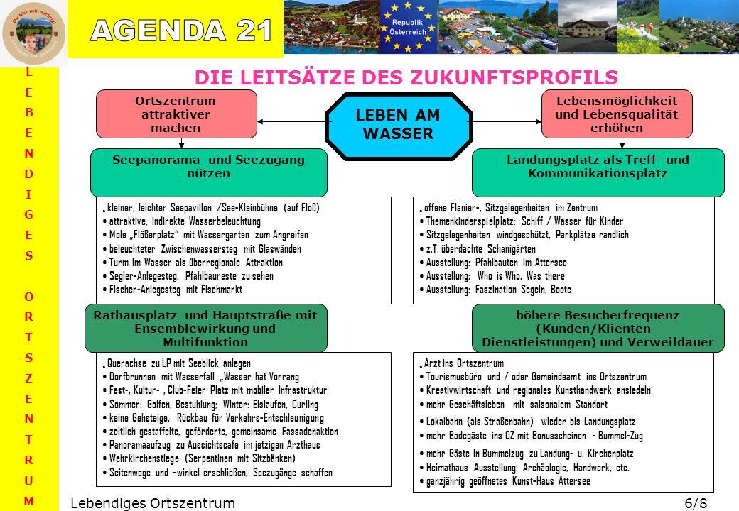 Europaregionen – Herausforderungen, Ziele, Kooperationsformen (ÖROK-Schriftenreihe Nr. 169) 6 LEBENDIGESORTSZENTRUMLEBENDIGESORTSZENTRUM Lebendiges Or