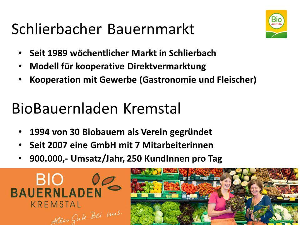 BioBauernladen Kremstal Seit 1989 wöchentlicher Markt in Schlierbach Modell für kooperative Direktvermarktung Kooperation mit Gewerbe (Gastronomie und