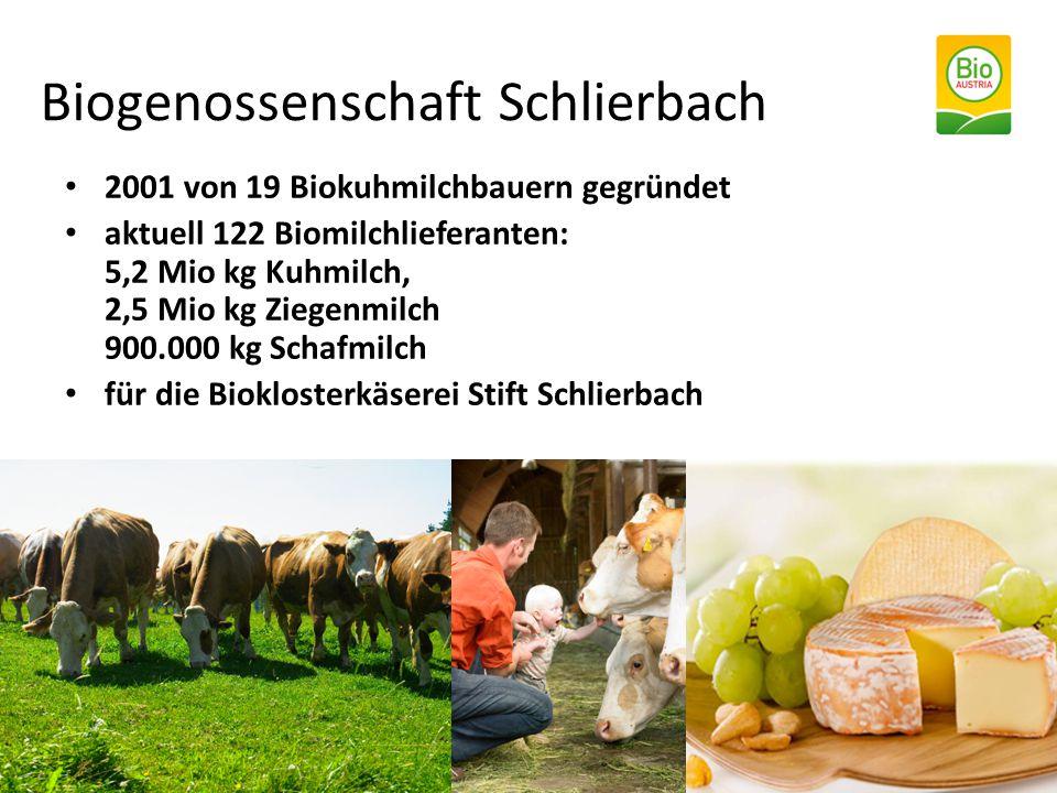 2001 von 19 Biokuhmilchbauern gegründet aktuell 122 Biomilchlieferanten: 5,2 Mio kg Kuhmilch, 2,5 Mio kg Ziegenmilch 900.000 kg Schafmilch für die Bio