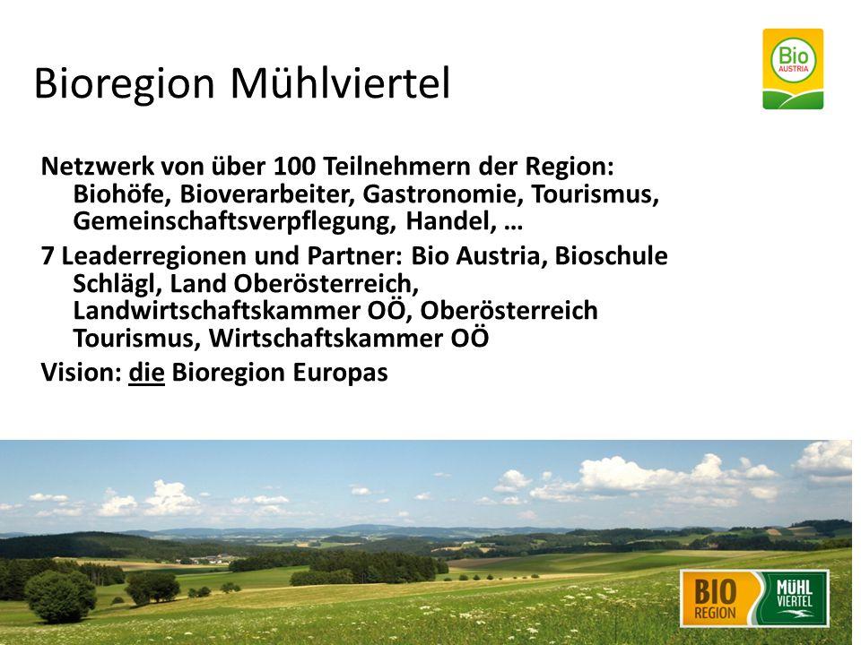 Netzwerk von über 100 Teilnehmern der Region: Biohöfe, Bioverarbeiter, Gastronomie, Tourismus, Gemeinschaftsverpflegung, Handel, … 7 Leaderregionen un