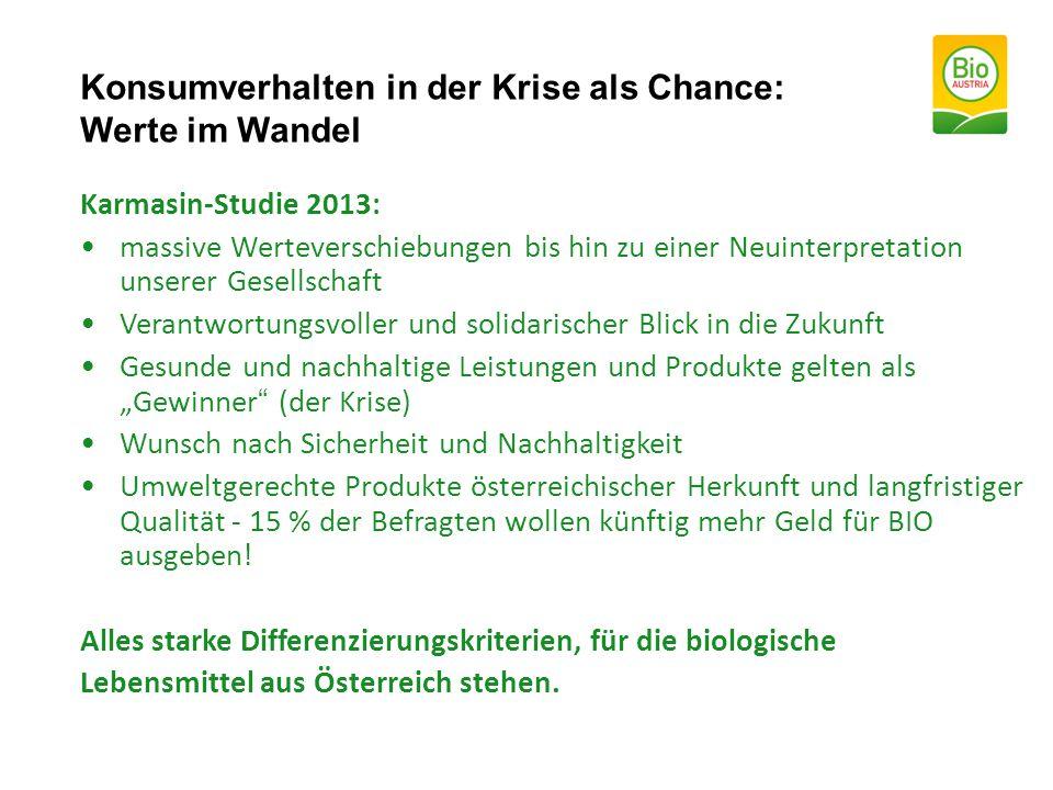 Konsumverhalten in der Krise als Chance: Werte im Wandel Karmasin-Studie 2013: massive Werteverschiebungen bis hin zu einer Neuinterpretation unserer