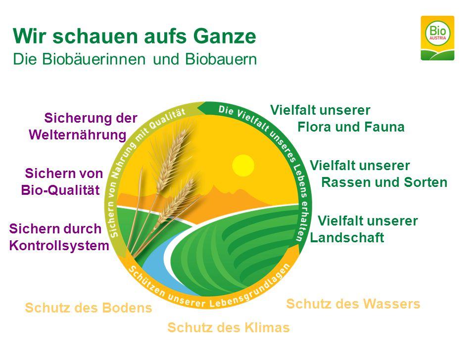 Wir schauen aufs Ganze Die Biobäuerinnen und Biobauern Sicherung der Welternährung Sichern von Bio-Qualität Sichern durch Kontrollsystem Vielfalt unse