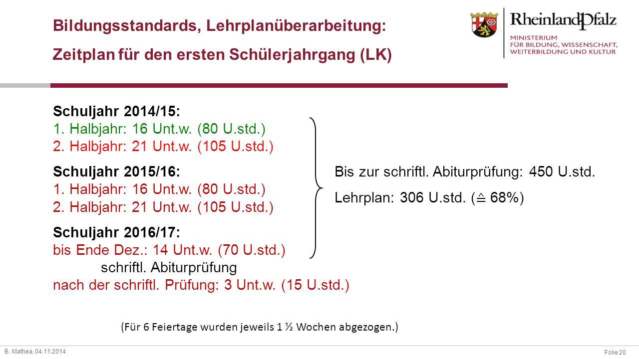 Folie 20 B. Mathea, 04.11.2014 Bildungsstandards, Lehrplanüberarbeitung: Zeitplan für den ersten Schülerjahrgang (LK) Schuljahr 2014/15: 1. Halbjahr: