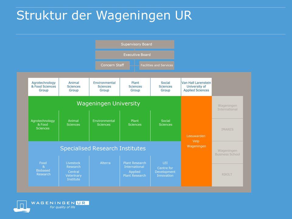Struktur der Wageningen UR