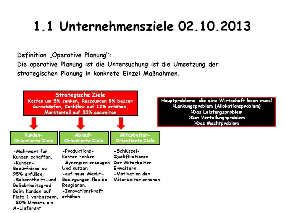 """1.1 Unternehmensziele 02.10.2013 Definition """"Operative Planung"""": Die operative Planung ist die Untersuchung ist die Umsetzung der strategischen Planun"""