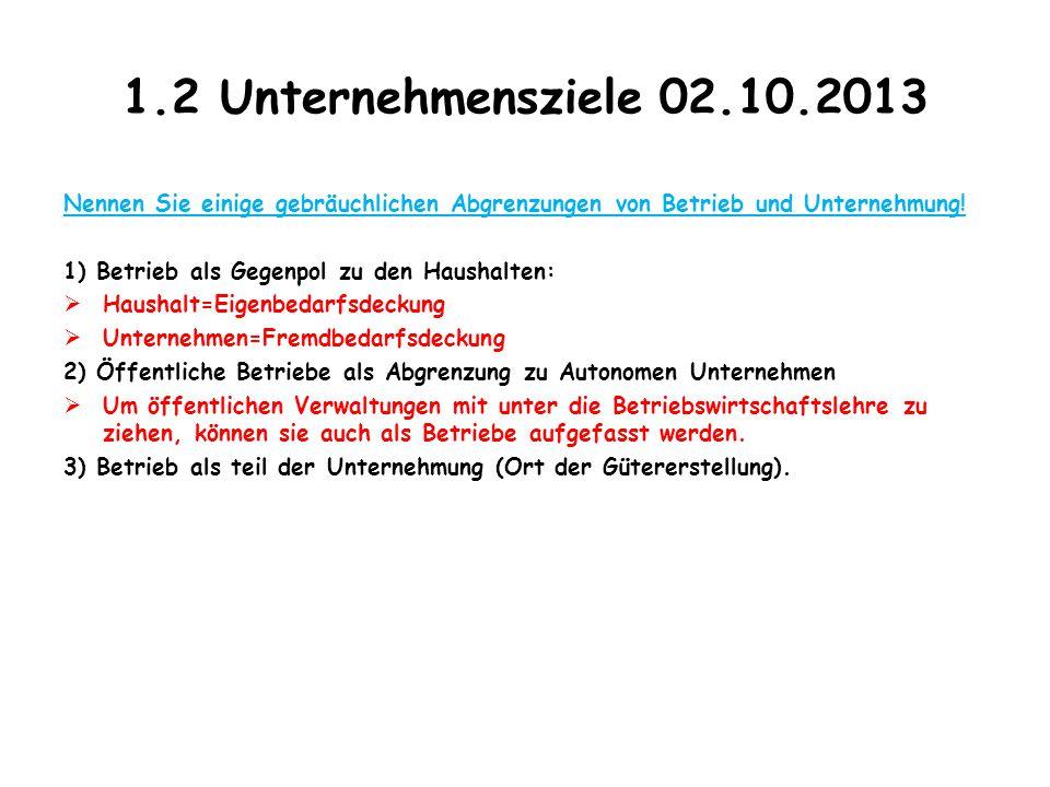 1.2 Unternehmensziele 02.10.2013 Nennen Sie einige gebräuchlichen Abgrenzungen von Betrieb und Unternehmung! 1) Betrieb als Gegenpol zu den Haushalten