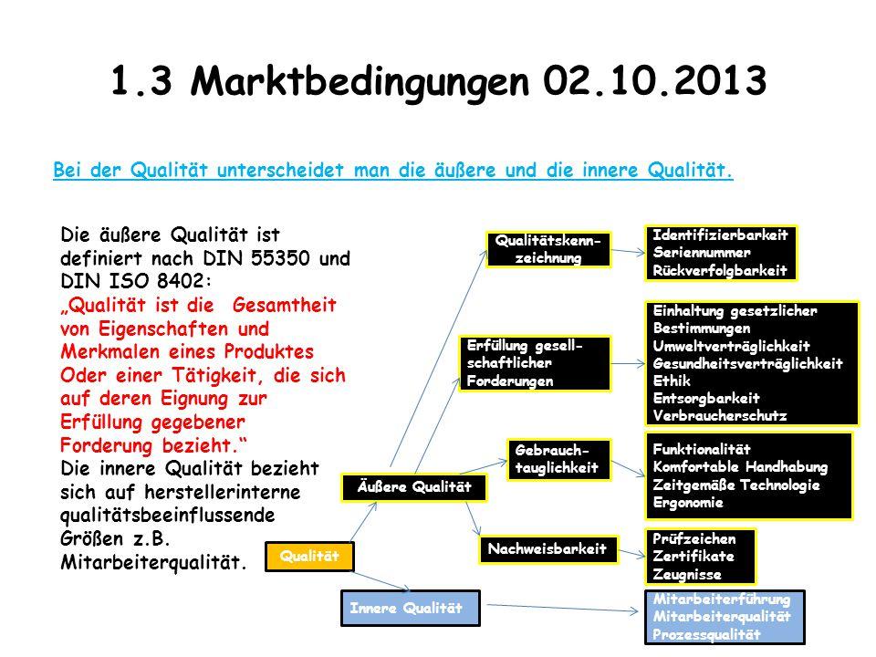 1.3 Marktbedingungen 02.10.2013 Bei der Qualität unterscheidet man die äußere und die innere Qualität. Qualität Äußere Qualität Qualitätskenn- zeichnu