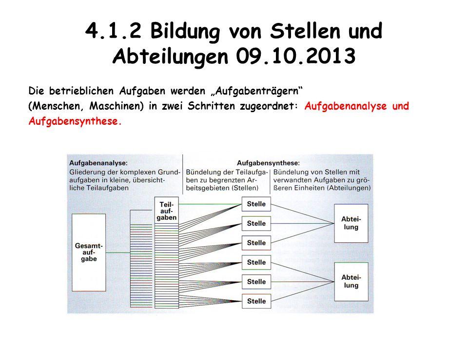 """4.1.2 Bildung von Stellen und Abteilungen 09.10.2013 Die betrieblichen Aufgaben werden """"Aufgabenträgern"""" (Menschen, Maschinen) in zwei Schritten zugeo"""