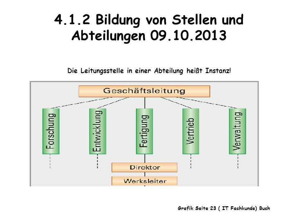 4.1.2 Bildung von Stellen und Abteilungen 09.10.2013 Die Leitungsstelle in einer Abteilung heißt Instanz! Grafik Seite 23 ( IT Fachkunde) Buch