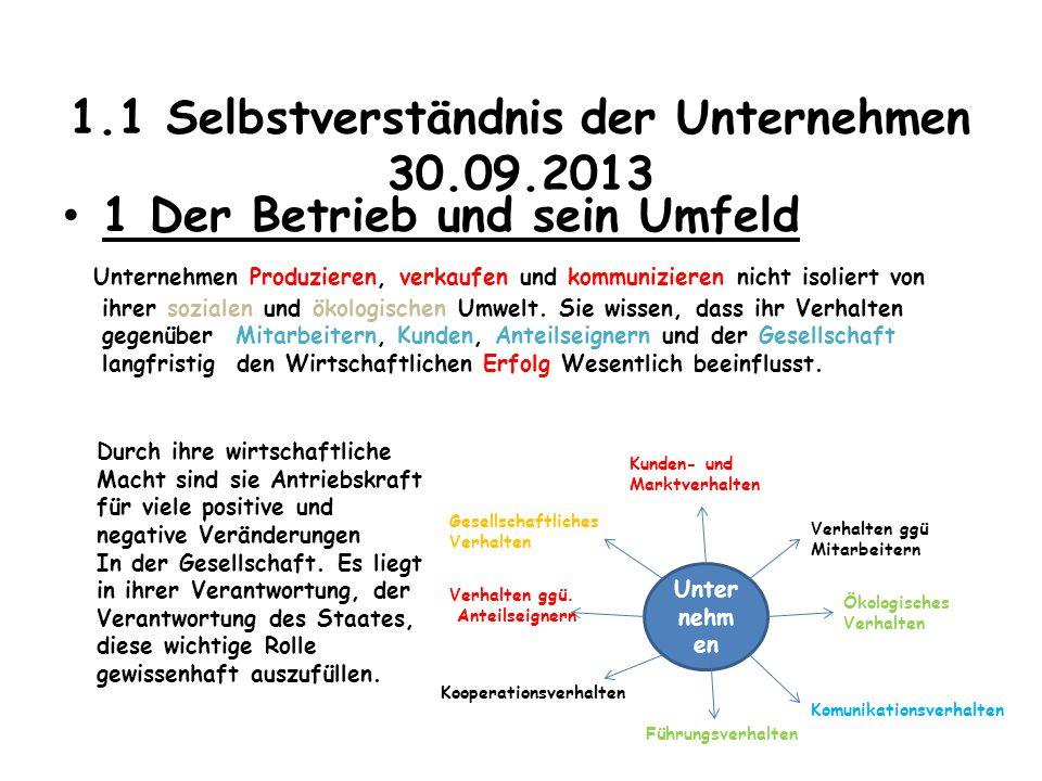Arbeitsschutz 07.10.2013 Organisation der Arbeitssicherheit  Betreuung der Beschäftigten.