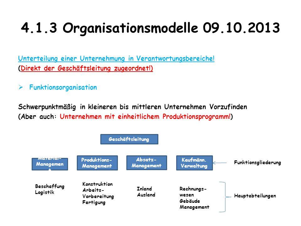 4.1.3 Organisationsmodelle 09.10.2013 Unterteilung einer Unternehmung in Verantwortungsbereiche! (Direkt der Geschäftsleitung zugeordnet!)  Funktions