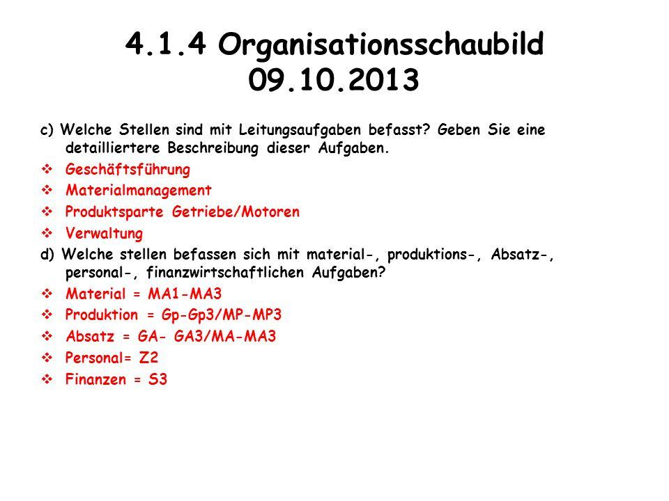 4.1.4 Organisationsschaubild 09.10.2013 c) Welche Stellen sind mit Leitungsaufgaben befasst? Geben Sie eine detailliertere Beschreibung dieser Aufgabe
