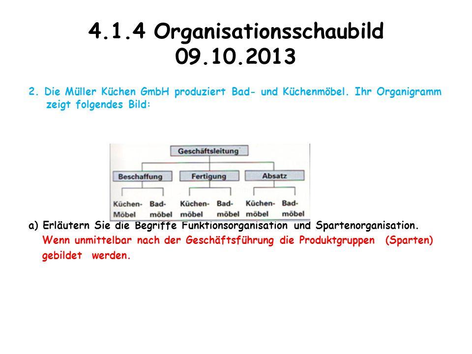 4.1.4 Organisationsschaubild 09.10.2013 2. Die Müller Küchen GmbH produziert Bad- und Küchenmöbel. Ihr Organigramm zeigt folgendes Bild: a) Erläutern