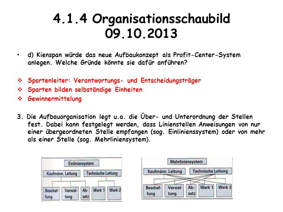4.1.4 Organisationsschaubild 09.10.2013 d) Kienspan würde das neue Aufbaukonzept als Profit-Center-System anlegen. Welche Gründe könnte sie dafür anfü
