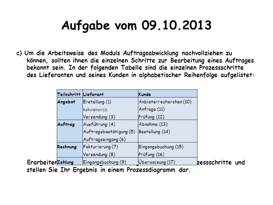 Aufgabe vom 09.10.2013 c) Um die Arbeitsweise des Moduls Auftragsabwicklung nachvollziehen zu können, sollten ihnen die einzelnen Schritte zur Bearbei